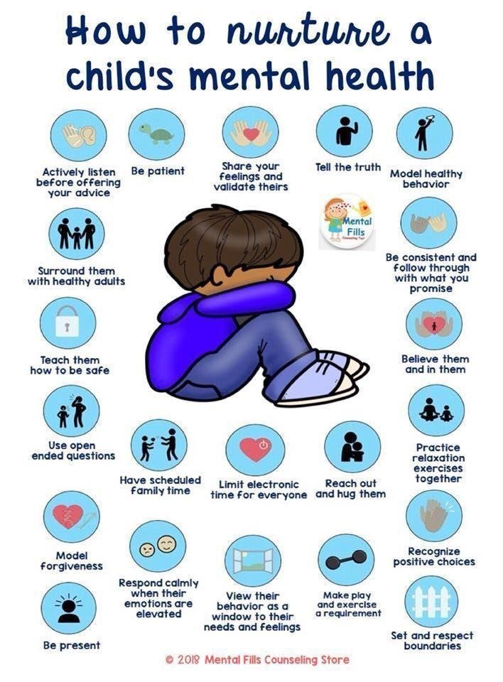 Information about how to nurture a child's mental health