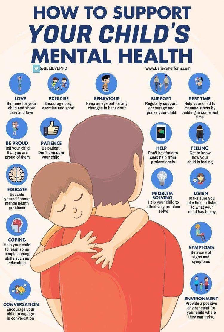 Information on how to support your child's mental health