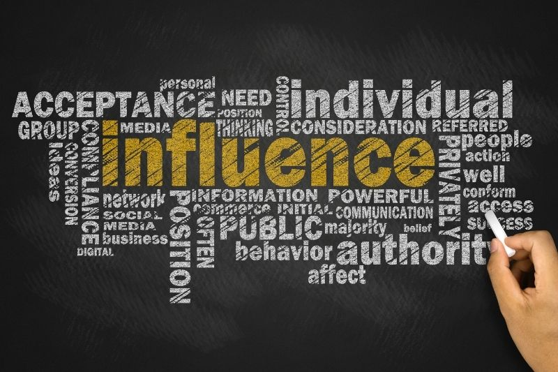 The word Influence surrounded by other words